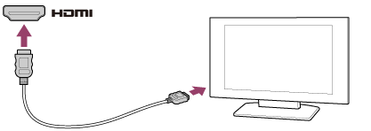 Tietokoneen Yhdistäminen Televisioon