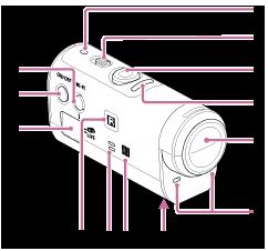 Manuel d'aide | Identification des pièces du caméscope