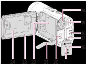 ヘルプガイド | 各部のなまえ カメラ