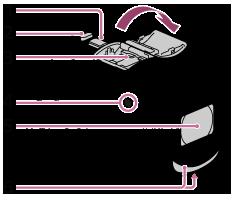 pripojiť Baltimore mobilný telefón opravy Baltimore MD
