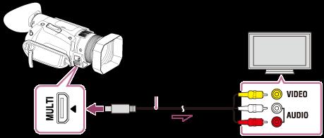 A  AV-kabel (säljs separat) 436a346087582