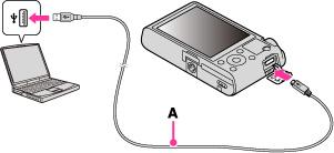 Beliebt DSC-RX100 | Anschließen der Kamera an den Computer | Cyber-shot FT41