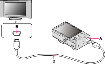 "DSC-HX9/HX9V | Viewing an image on a ""BRAVIA"" Sync-compatible TV"