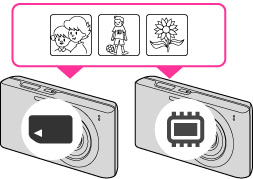 DSC-W610 | Using the internal memory | Cyber-shot User Guide