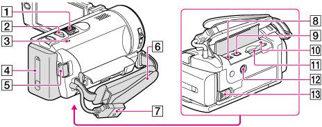 HDR-CX190/CX200/CX210/PJ200/PJ210 | Parts and controls