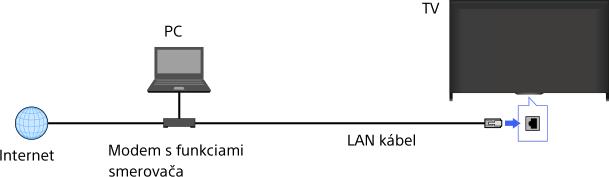 rýchlosť datovania Yarm 2013