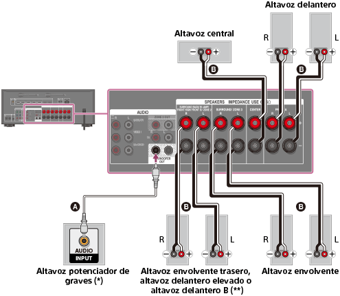 Wiring Diagram Of Fujitsu Ten Car Stereo together with Kenwood Kac 8105d Wiring Diagram also Wiring Diagram Hdmi Home Theater additionally Wiring Two 1x12 Cabs Seriesparallel in addition 33 Behringer X32 Recording. on wiring diagram for speaker connection