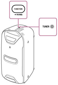 GTK-XB72   Help Guide   Listening to FM radio
