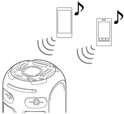 Mhc V42d Help Guide Connecting This System With Multiple Bluetooth Devices Multi Device Connection