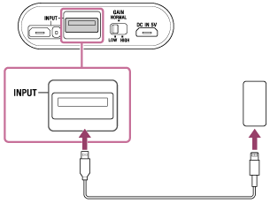 usb hub wiring diagram with Usb Power Hub on Usb Power Hub moreover Usb Mp3 Player in addition Usb Cable Wires besides Power Strip Wiring Diagram in addition Canon Camera Schematic.