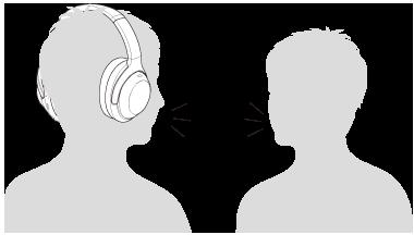 헤드폰 착용자와 대화하는 이미지