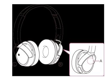 Rimuovere eventuali ostacoli tra l antenna del dispositivo Bluetooth da  connettere e l antenna integrata delle cuffie. L antenna delle cuffie è  integrata ... c1ce41f22c67
