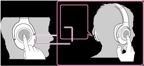 h ear on 2 Wireless NC (WH-H900N) | Help Guide | Making a call