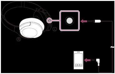 L형 플러그를 연결 장치에 연결