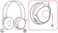 Távolítson el minden akadályt a csatlakoztatandó BLUETOOTH-eszköz antennája  és a headset beépített antennája közül. A headset antennája a pontozott  vonal ... 2d05d1c6b3