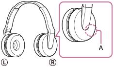 Sony Mdr Zx550bn инструкция