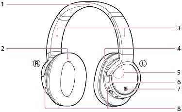 zwei headsets mit einander koppeln
