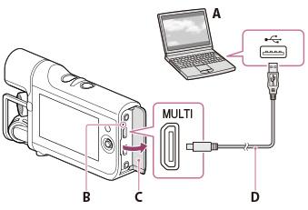 připojte videokameru k počítači