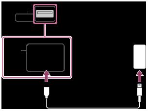 hvordan oppdatere iphone 4