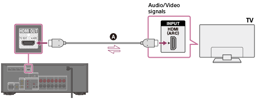 con_tv_h75_h55_arc help guide connecting a tv