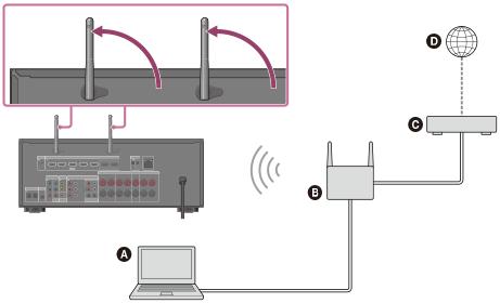 datovania ultrazvuk alebo LMP