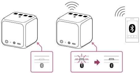 Help Guide   Listening to music wirelessly with two speakers