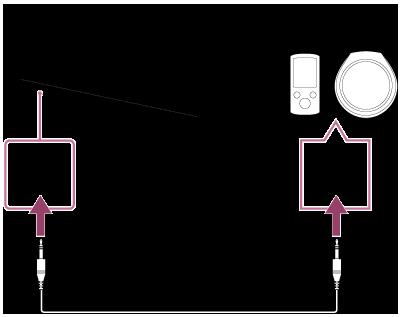 Help Gids Verbinding Maken Met Een Draagbaar Audioapparaat