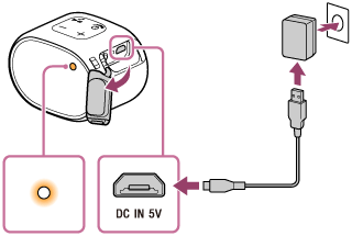 SRS-XB01   Help Guide   Charging the speaker