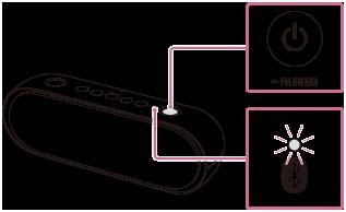 Srs Xb20 Help Gids Verbinding Maken Met Een Gekoppeld