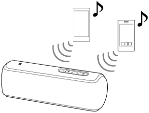 Srs Xb21 Help Guide Switching The Bluetooth Devices Connected At The Same Time Multi Device Connection