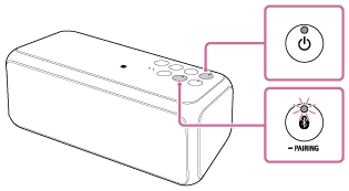 Help Guide   Pairing and connecting with a BLUETOOTH device