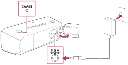 SRS-XB30 | Help Guide | Connecting to an AC outlet