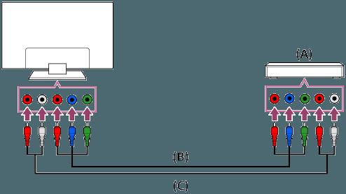 Komponens videokapcsolat 8b060741b0
